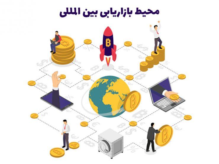 خدمات بازاریابی صادراتی